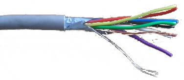 Multicore Overall Foil Screened Cable Octel Cables