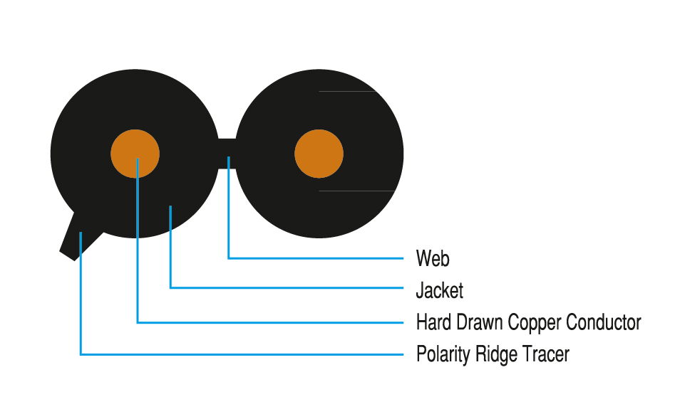PVC Drop Wire | Octel Cables